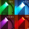 renkli duş başlık modelleri